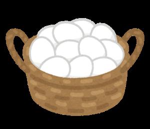 かごに入ったたくさんの卵